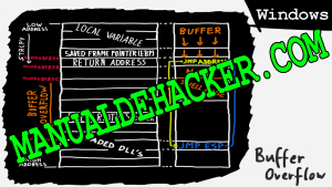 buffer overflow windows - manualdehacker.com